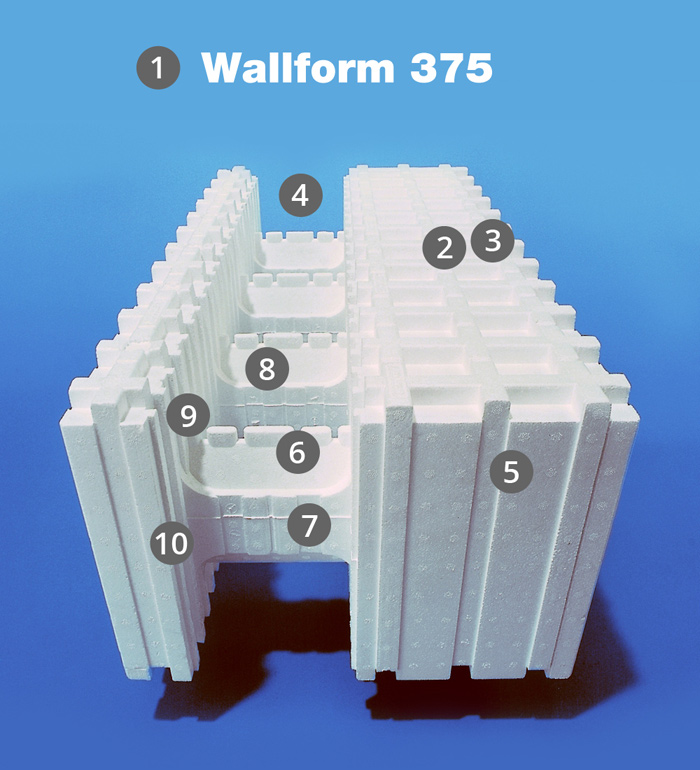 The Wallform 375 system