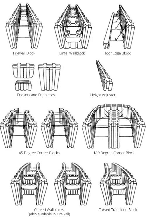 BecoWallform 250 Components